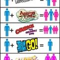 No tengo nada en contra de la serie,pero si que son bastante lesbianas
