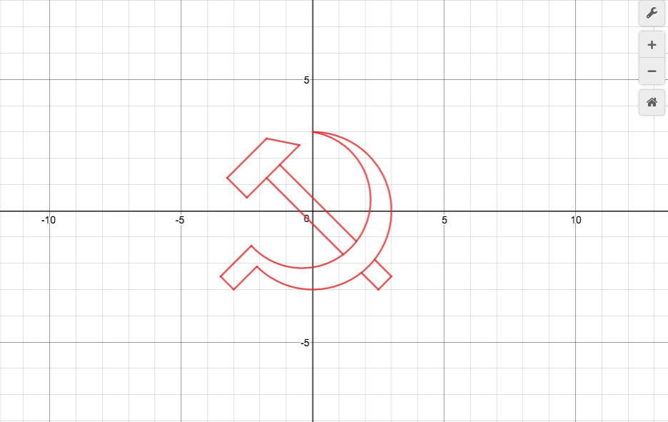 Found out that someone made this on Desmos... has graphing gone to far? - meme