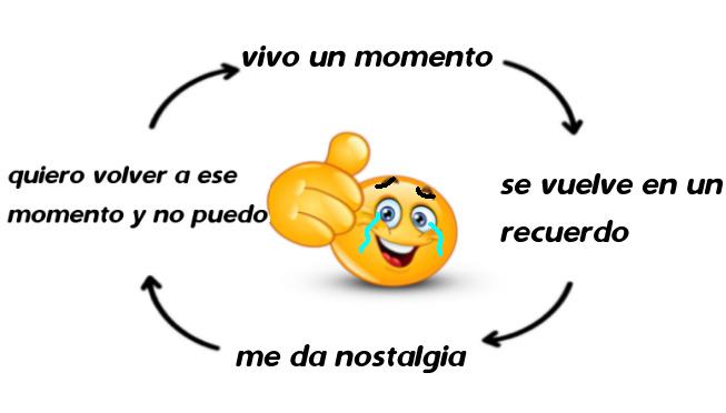pasa :( - meme