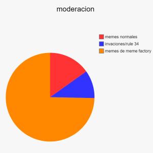 moderacion mas o menos para mi - meme