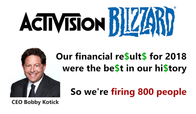 Activision financial results - meme