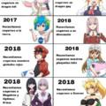 Los otakus y sus fetiches se vuelven cada vez mas extraños