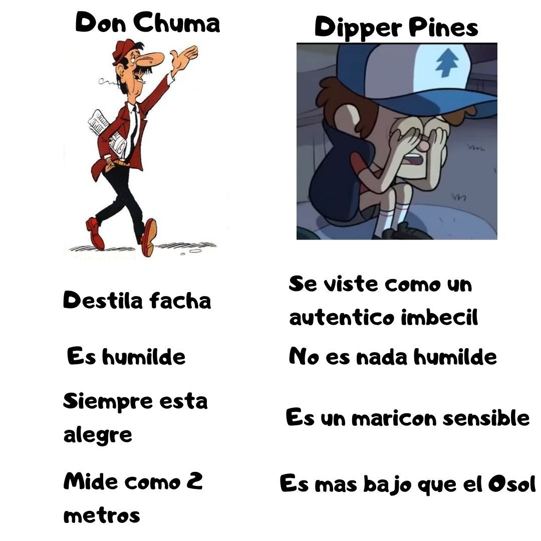 Un capo Don Chuma :chad: - meme