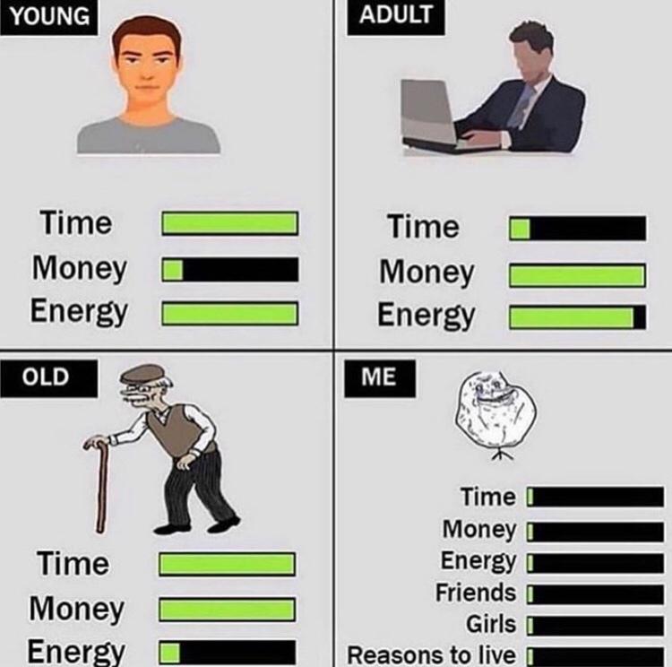 Sad but true... - meme