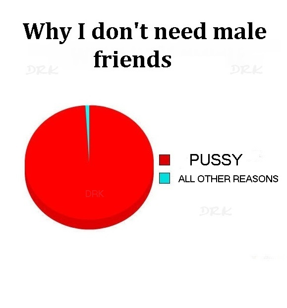 male friends - meme