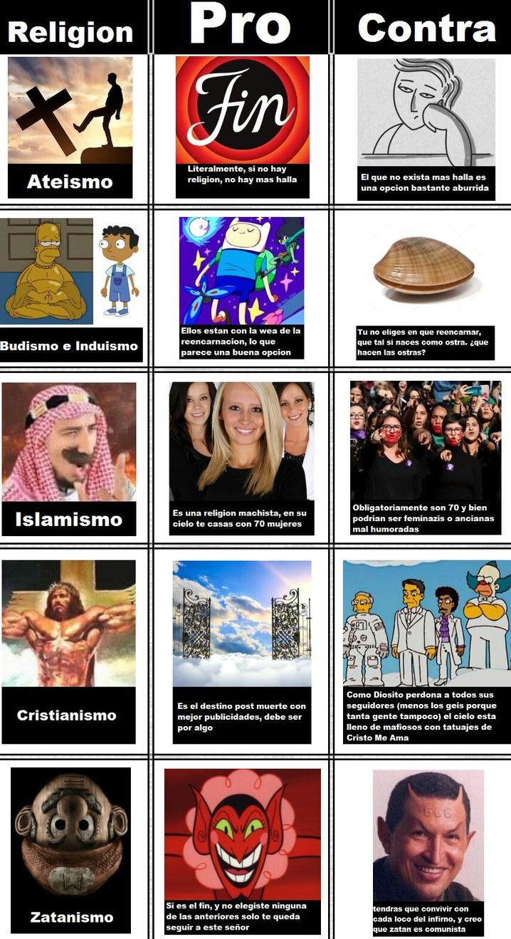 Imaginen que es el apocalipsis y pueden cambiar de religión de ultimo minuto - meme