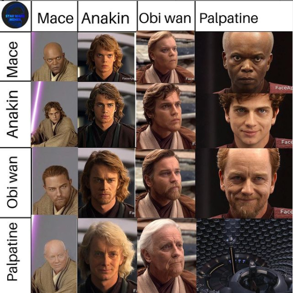 Multiplication table except its prequel character face swaps - meme