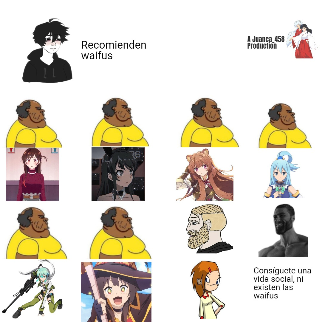 Malardo mi meme (otra vez)